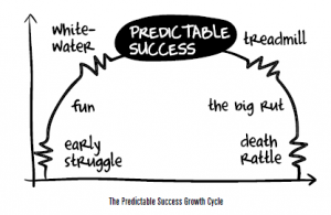 Success doesn't follow a straight line